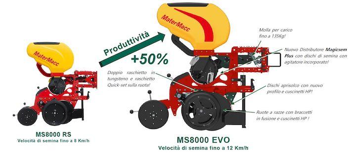 Nuovo elemento di semina MS 8000 Evo