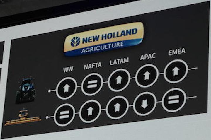 Andamento delle vendite di trattori e mietitrebbie New Holland nel 2017