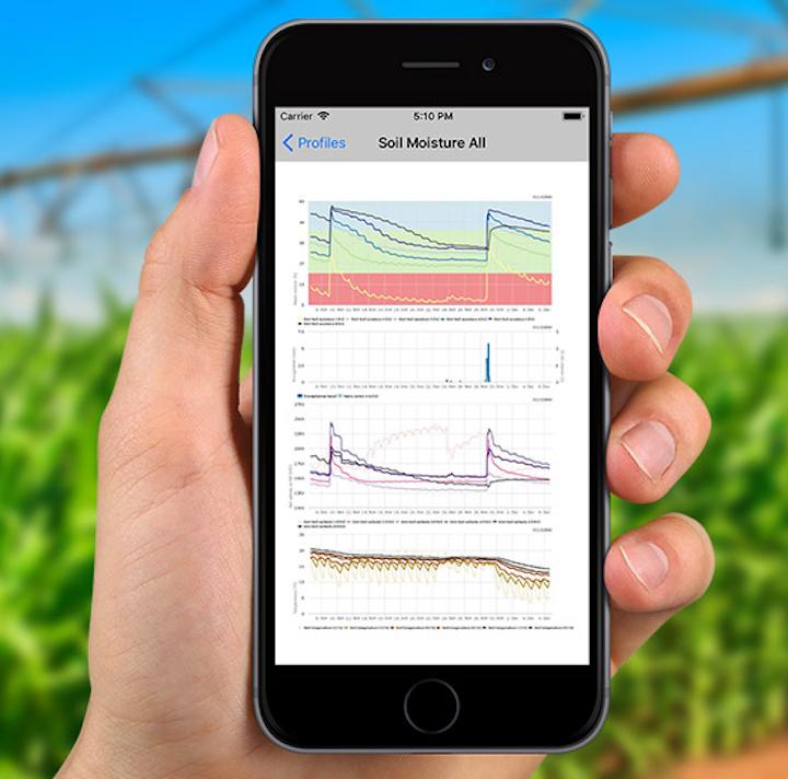 Mobile app Pessl SoilMoisture