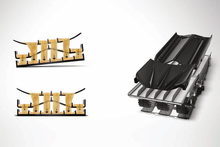 Il sistema Ideal Balance prevede l'utilizzo di due piani preparatori bombati e sagomati specularmente, accorgimento che permette di ridurre le perdite anche in pendenza
