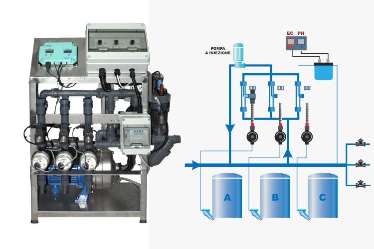Il DosaBox junior automatico è un dispositivo modulare che permette di dosare 3 fertilizzanti, pH ed EC dell'acqua tramite la regolazione semiautomatica dell'iniezione di ogni singolo canale di aspirazione
