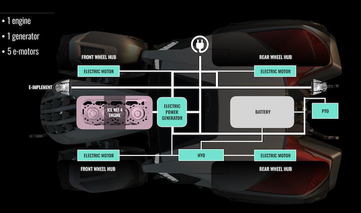 Sistema di propulsione ibrido ed elettrico del Konzept di Steyr