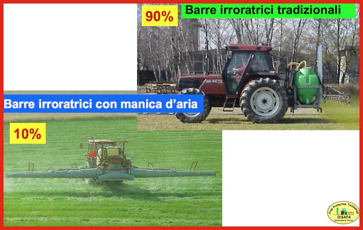 Ancora poche le barre irroratrici con manica d'aria in Italia