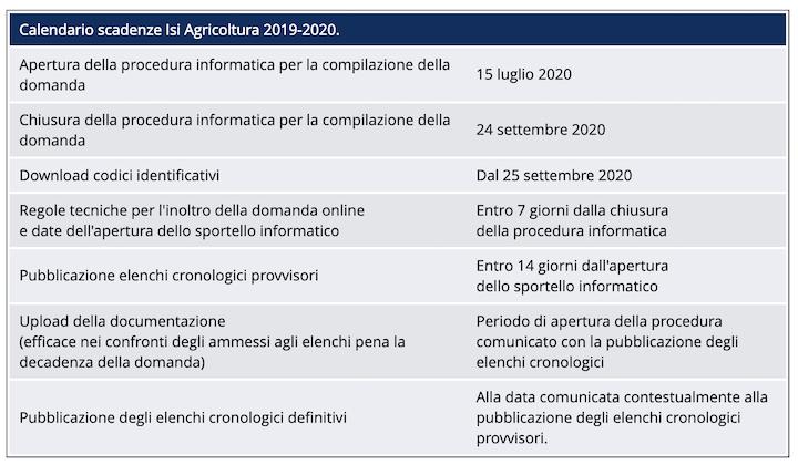 Timeline bandi Isi Agricoltura 2019-2020
