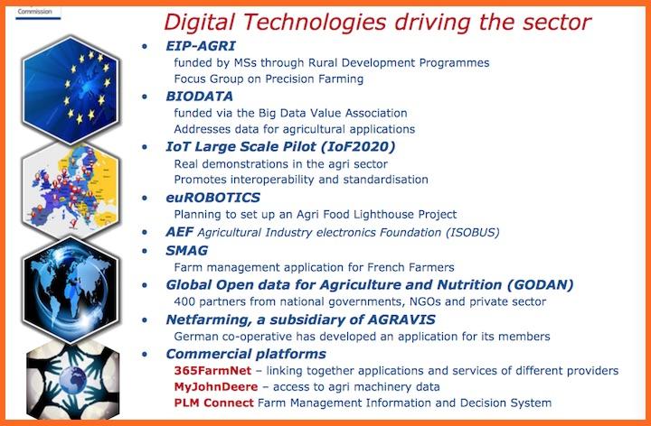 Attività a favore dello smart farming in Europa