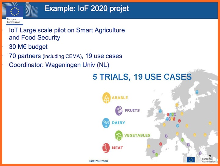 Progetto Internet of Food and Farm 2020-IoF 2020