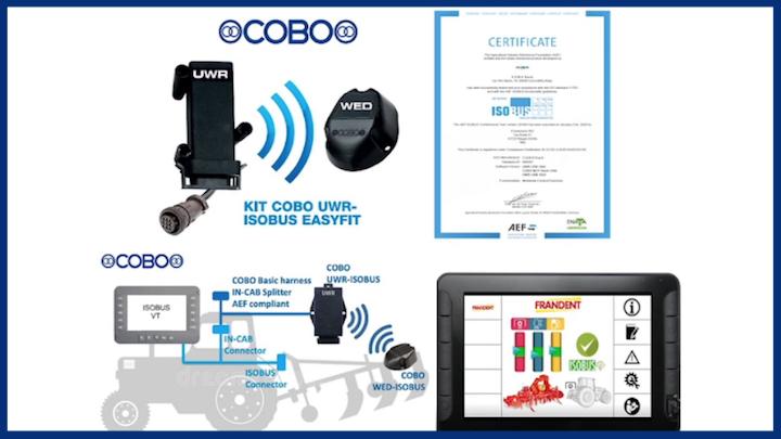 Kit EasyFit di Cobo Group