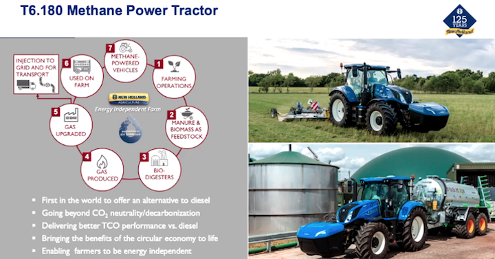 New Holland T6.180 Methane Power a metano
