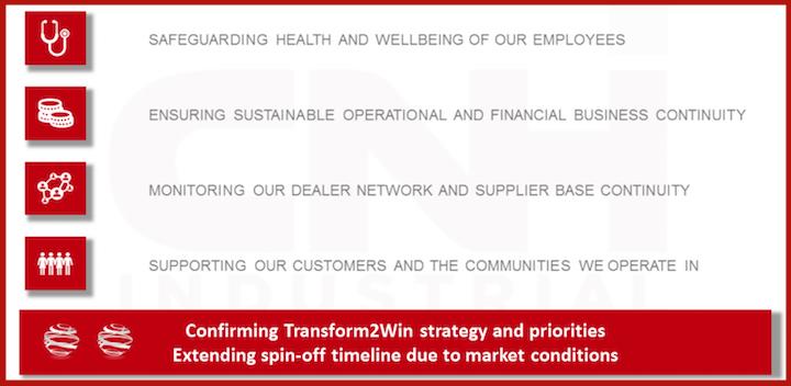 Priorità a breve termine di CNH Industrial