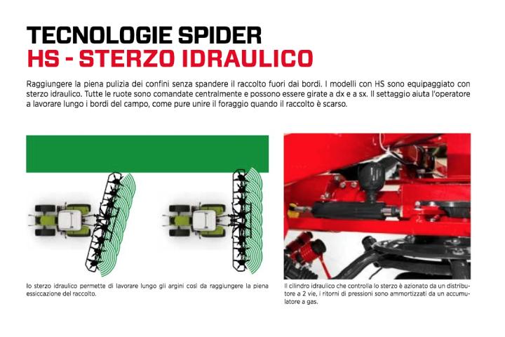 Le ruote dello Spider sono dotate di sterzo idraulico