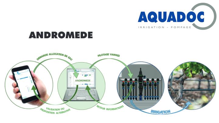 Il sistema Andromed é ideale per gestire l'acqua tra più aziende agricole