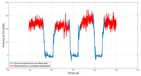 Grafico pot tiro erpice a dischi KUHN Optimer XL 6000