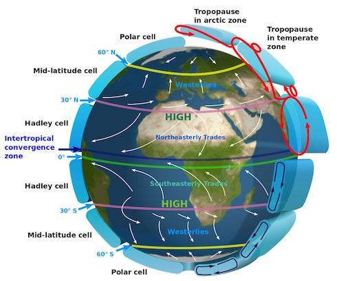 Circolazione generale dell'atmosfera terrestre